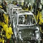 중국,반도체,시장,자동차,부족,올해