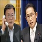 문제,북한,대통령,기시다,총리