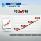 이번주,상승,상황,중국,증시,가격,오늘,영향,인플레,다음주