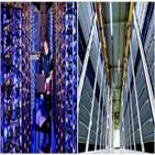 컨테이너,클라우드,기술,서비스,환경,기능,지원,필요,인프라,웨어