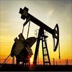 산유국,원유,가격,생산량,유가,미국,세계,이후,셰일오일,국제