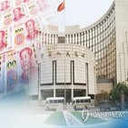 중국,국채,금리