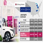 스텔란티스,배터리,전기차,LG에너지솔루션,생산,북미,합작공장,능력,조달