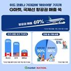 매출,항공권,증가