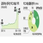 마그네슘,생산,중국,알루미늄,합금,극심,생산량,공장,가동,차질