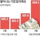 달러,중국,우려,슬로플레이션,미국,환율,전망