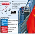 중국,공동부유,부동산,정부,규제,정책,투자,친환경,업종,연구원