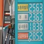 인하,차관,천연가스,유류세,가격,투입,할당관세율