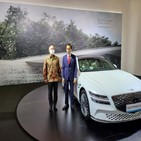 인도네시아,전기차,현대차,시장,아세안,생산,브랜드,자동차,일본,점유율