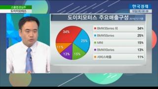 도이치오토월드,상승