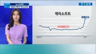 한달새 3배 뛴 캐리소프트…`중국 키즈`까지 사로잡나 [박해린의 뉴스&마켓]