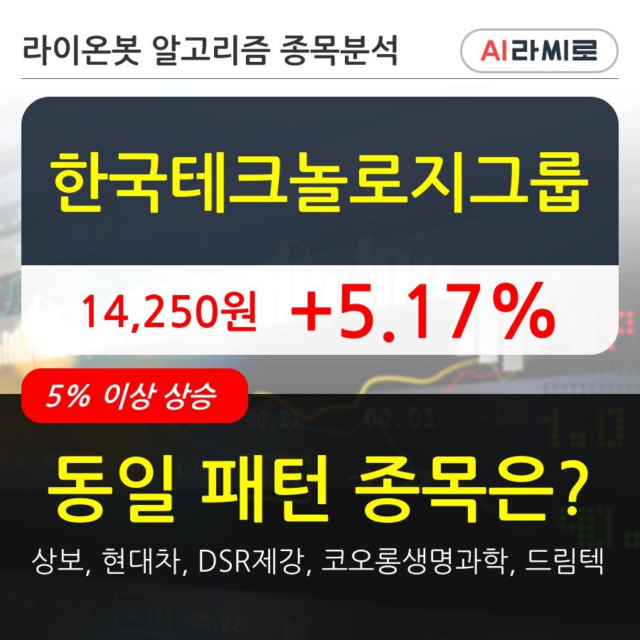 한국테크놀로지그룹