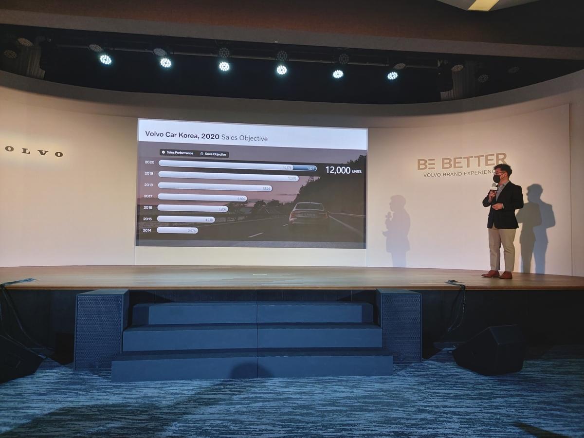 이만식 볼보코리아 세일즈마케팅 총괄 전무이사(오른쪽)가 올해 국내 볼보 판매량에 대해 설명하고 있다.