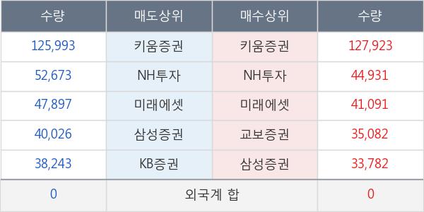 박셀바이오