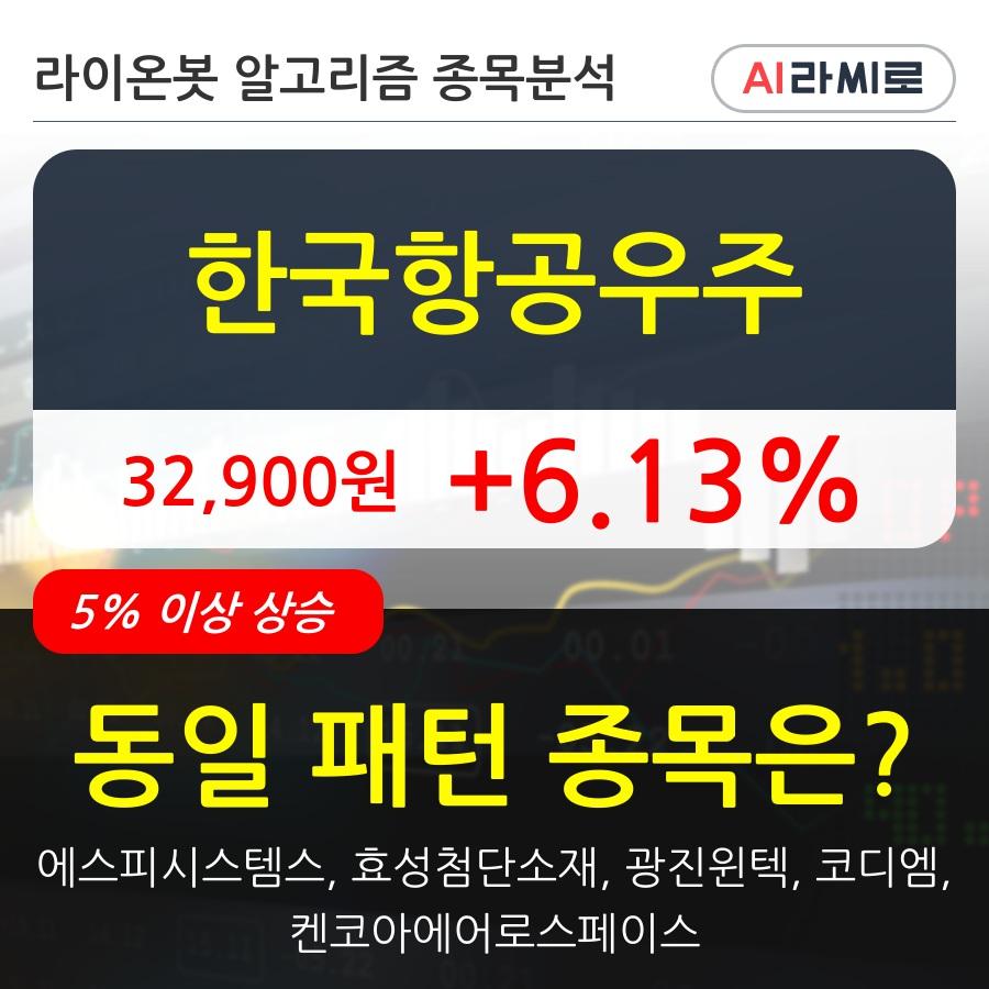 한국항공우주
