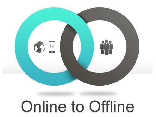소비자가 온라인, 오프라인, 모바일 등 다양한 경로를 넘나들며 상품을 검색하고 구매할 수 있도록 하는 옴니채널(omni-channel]서비스)