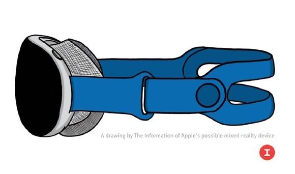 애플 증강현실(AR) 헤드셋 예상 모습 (출처 : 폰아레나)