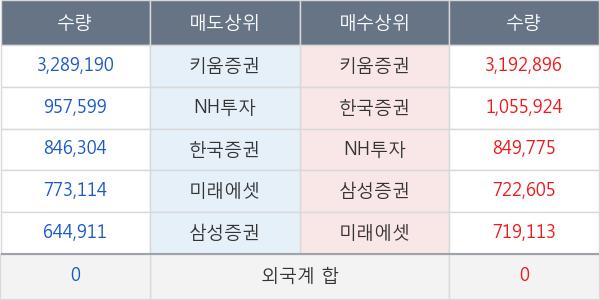 한국비엔씨